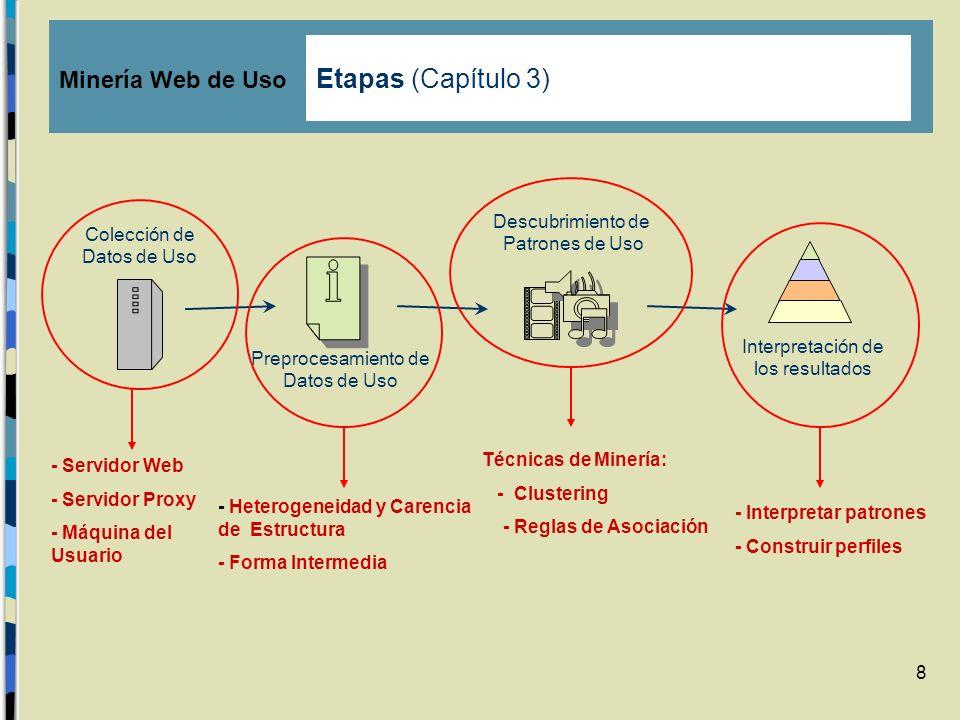 Minería Web de Uso – Etapas (Capítulo 3)