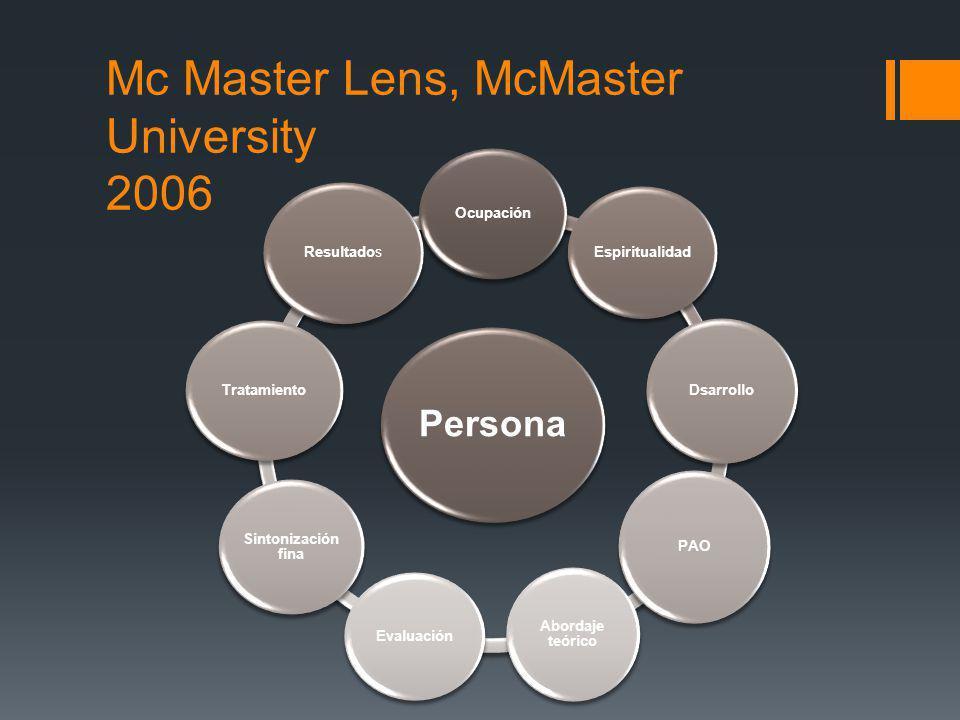 Mc Master Lens, McMaster University 2006
