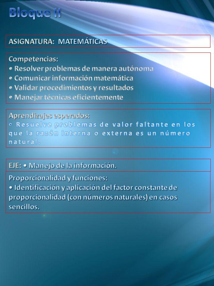 Bloque II ASIGNATURA: MATEMÁTICAS Competencias: