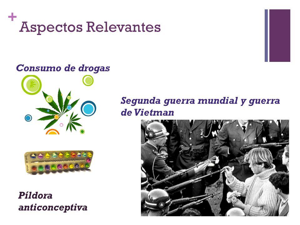Aspectos Relevantes Consumo de drogas