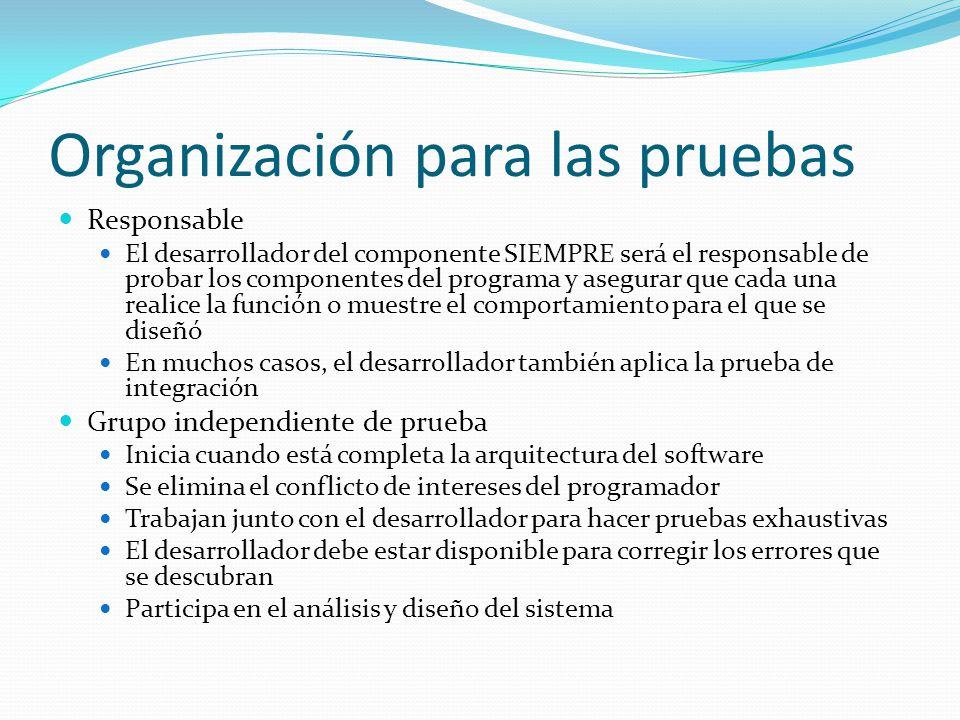 Organización para las pruebas