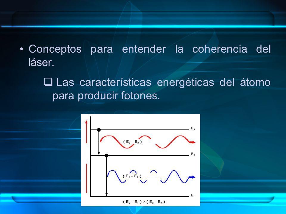 Conceptos para entender la coherencia del láser.