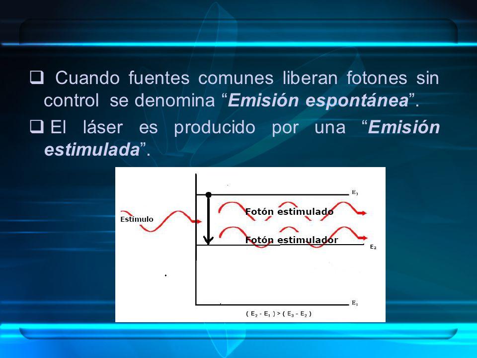 Cuando fuentes comunes liberan fotones sin control se denomina Emisión espontánea .