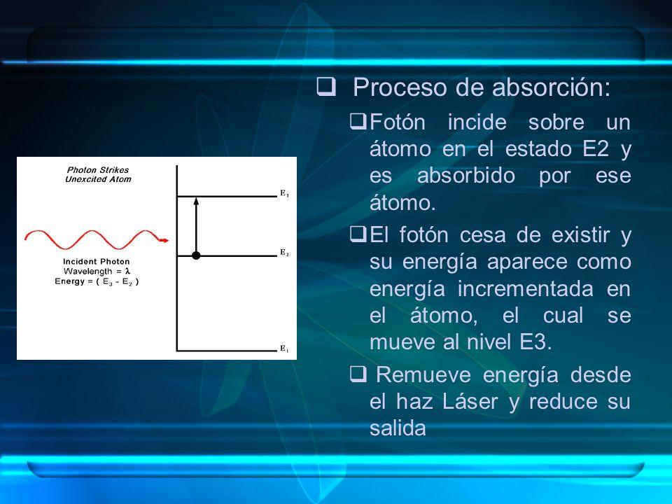 Proceso de absorción: Fotón incide sobre un átomo en el estado E2 y es absorbido por ese átomo.