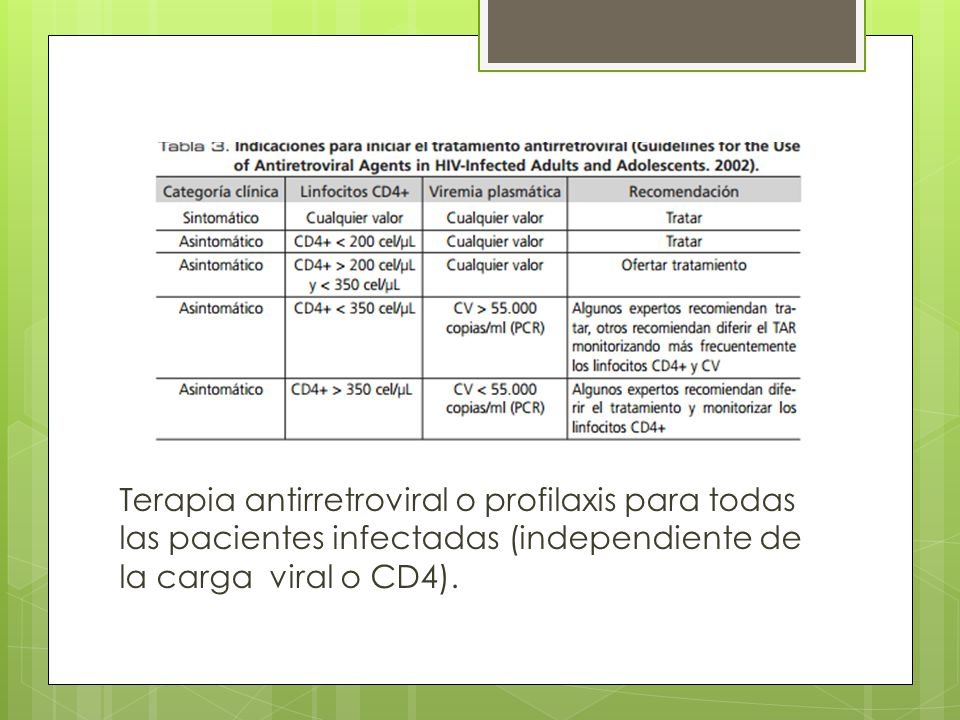 Terapia antirretroviral o profilaxis para todas las pacientes infectadas (independiente de la carga viral o CD4).