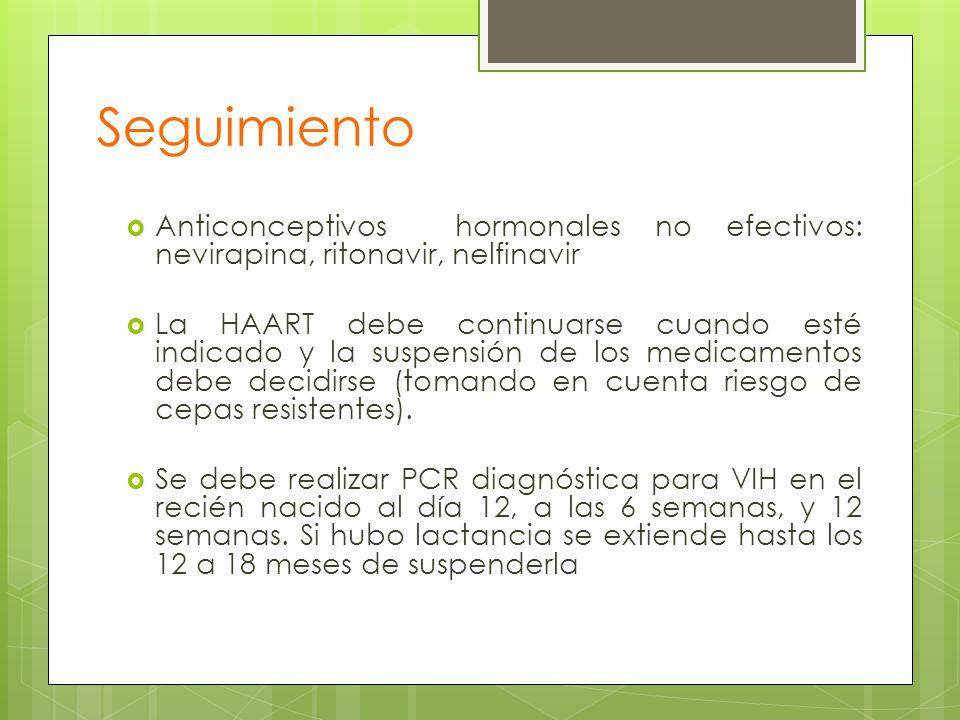 Seguimiento Anticonceptivos hormonales no efectivos: nevirapina, ritonavir, nelfinavir.