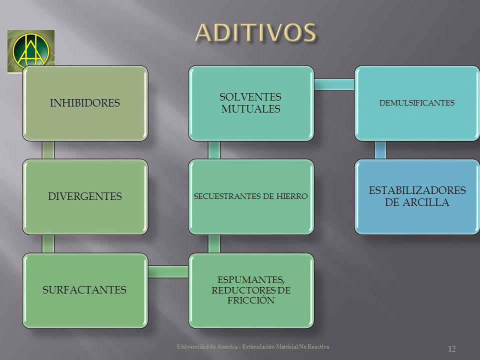 ADITIVOS SOLVENTES MUTUALES INHIBIDORES ESTABILIZADORES DE ARCILLA