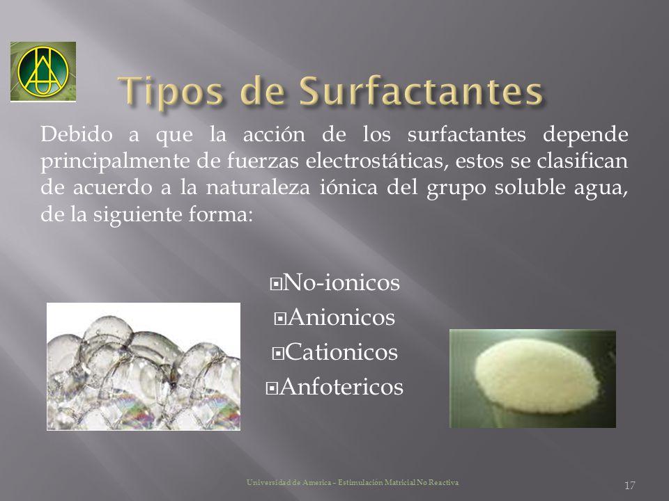 Tipos de Surfactantes No-ionicos Anionicos Cationicos Anfotericos