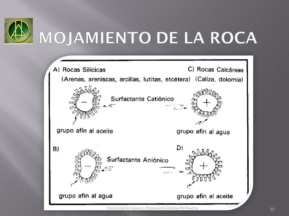 MOJAMIENTO DE LA ROCA Universidad de America – Estimulación Matricial No Reactiva
