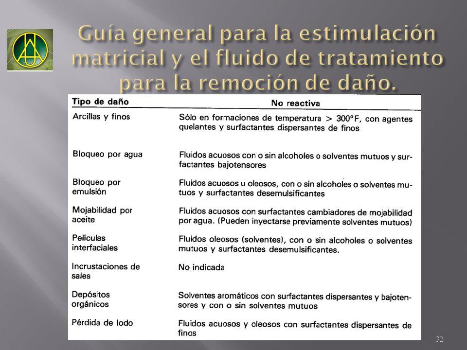 Guía general para la estimulación matricial y el fluido de tratamiento para la remoción de daño.