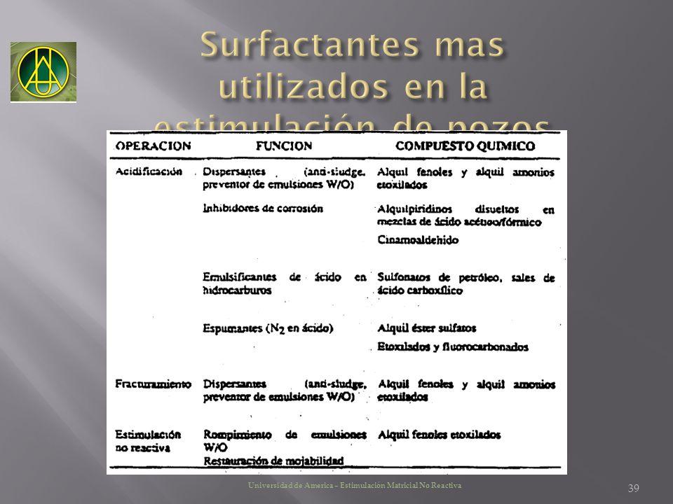 Surfactantes mas utilizados en la estimulación de pozos