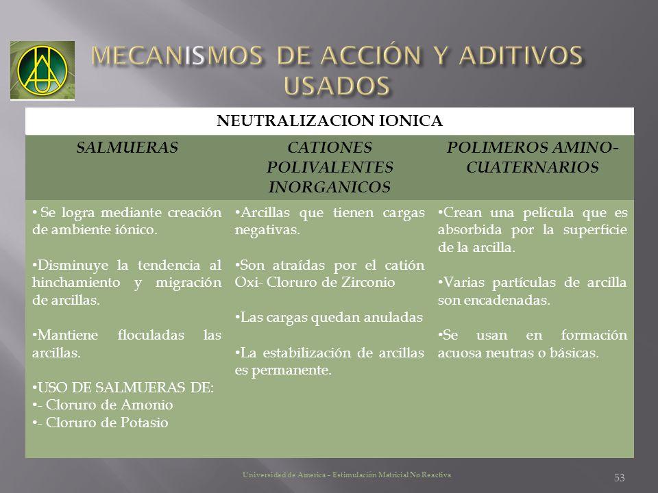 MECANISMOS DE ACCIÓN Y ADITIVOS USADOS