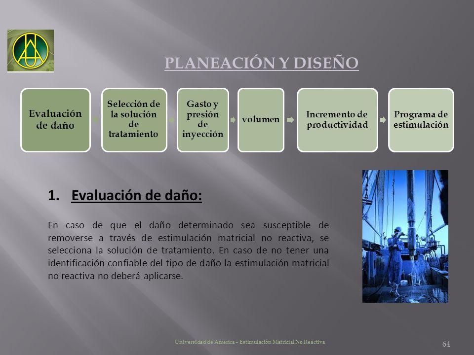 PLANEACIÓN Y DISEÑO Evaluación de daño: Evaluación de daño