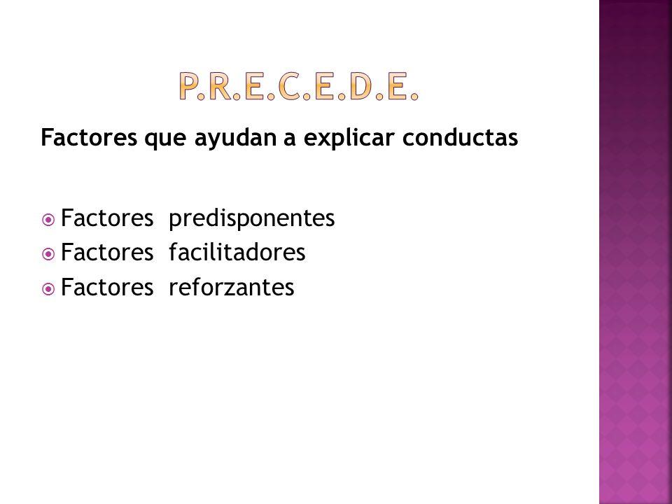 P.R.E.C.E.D.E. Factores que ayudan a explicar conductas