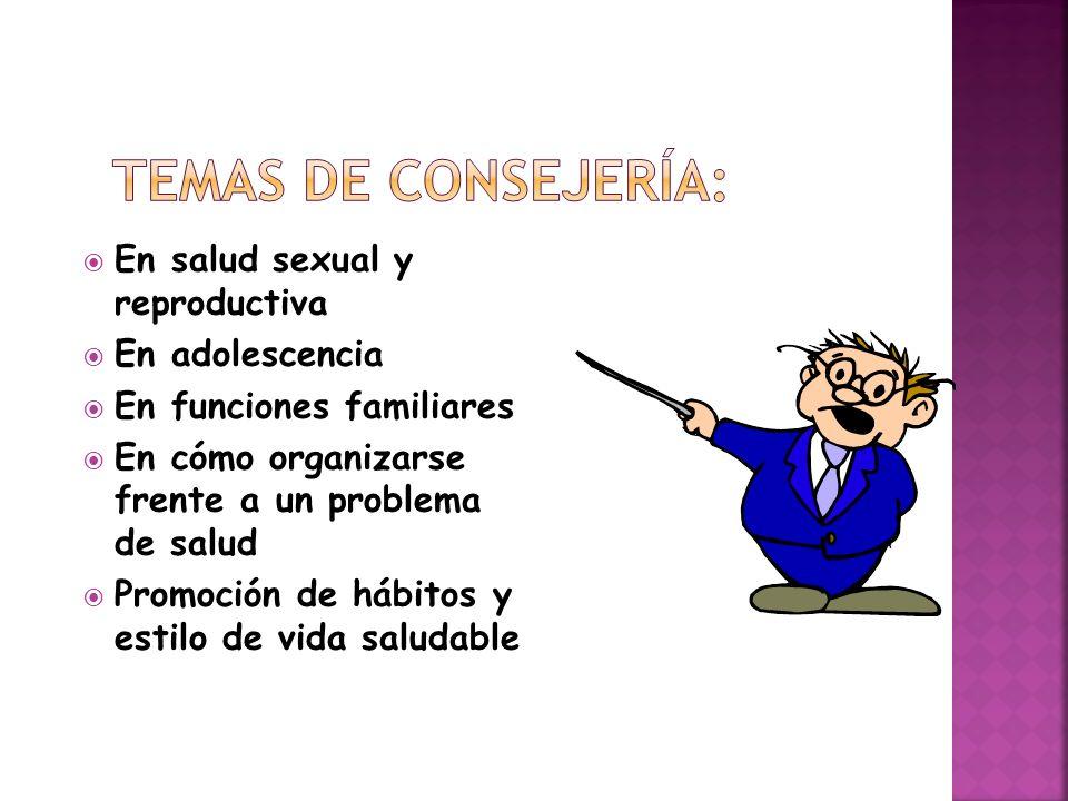 Temas de consejería: En salud sexual y reproductiva En adolescencia