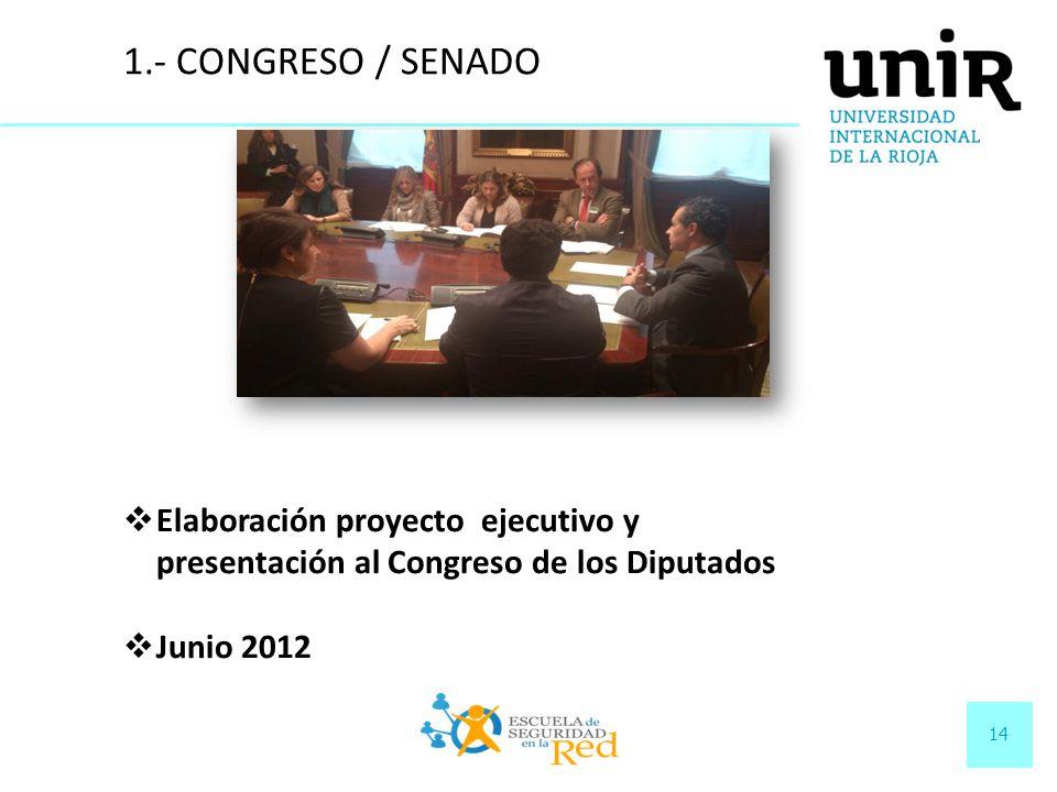 1.- CONGRESO / SENADO Elaboración proyecto ejecutivo y presentación al Congreso de los Diputados.