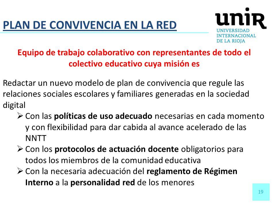 PLAN DE CONVIVENCIA EN LA RED