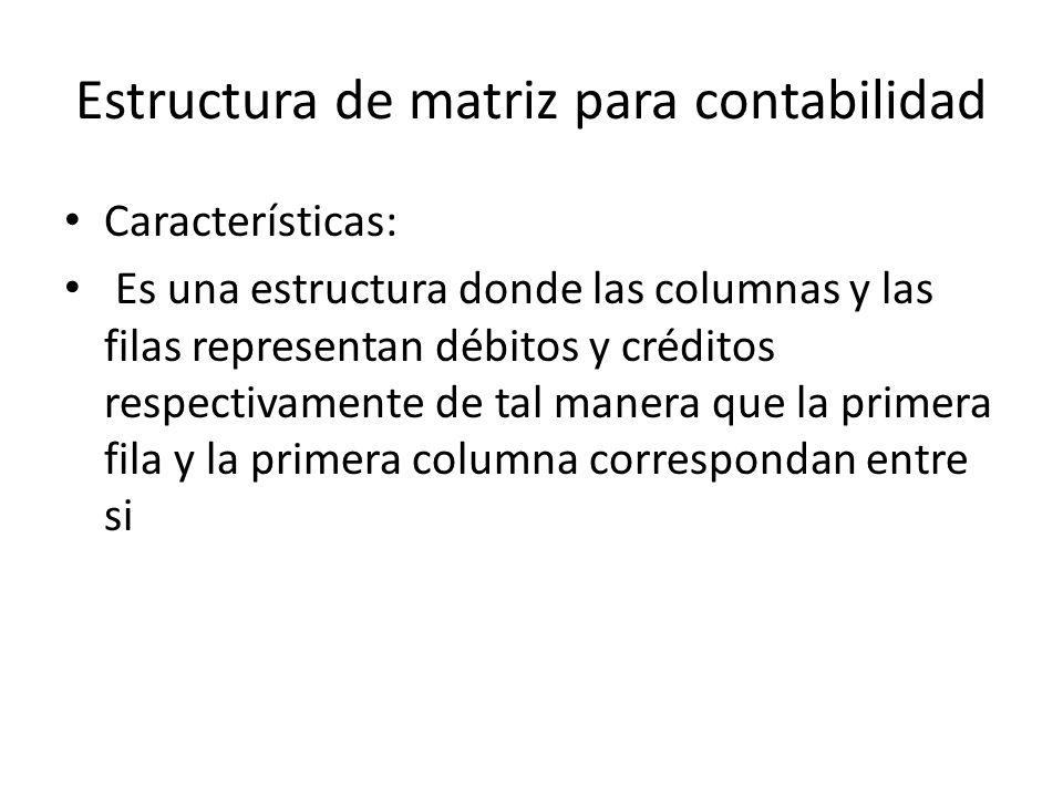 Estructura de matriz para contabilidad
