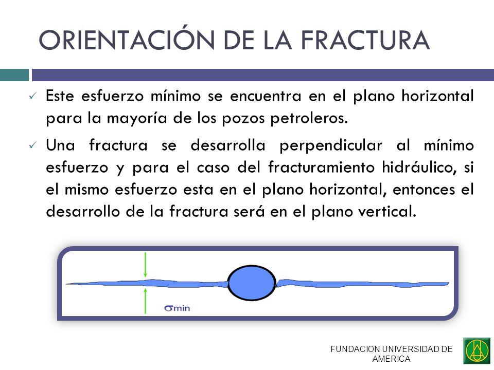 ORIENTACIÓN DE LA FRACTURA