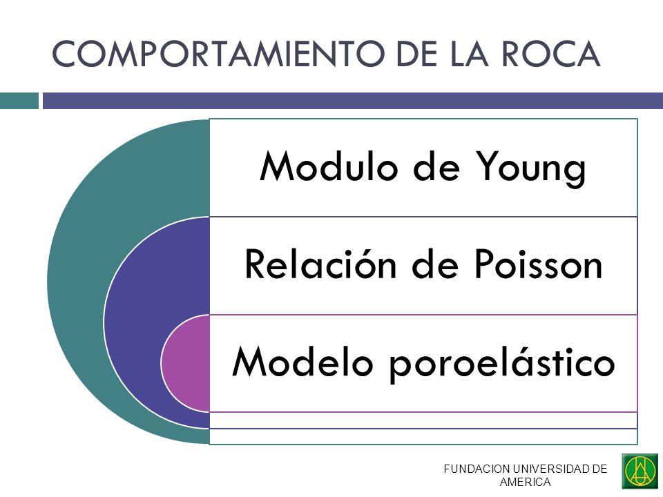 COMPORTAMIENTO DE LA ROCA