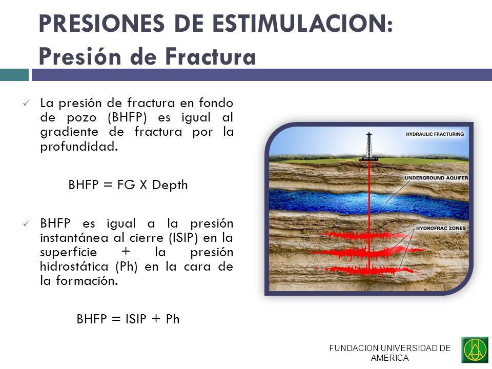 PRESIONES DE ESTIMULACION: Presión de Fractura