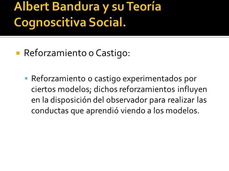 Albert Bandura y su Teoría Cognoscitiva Social.