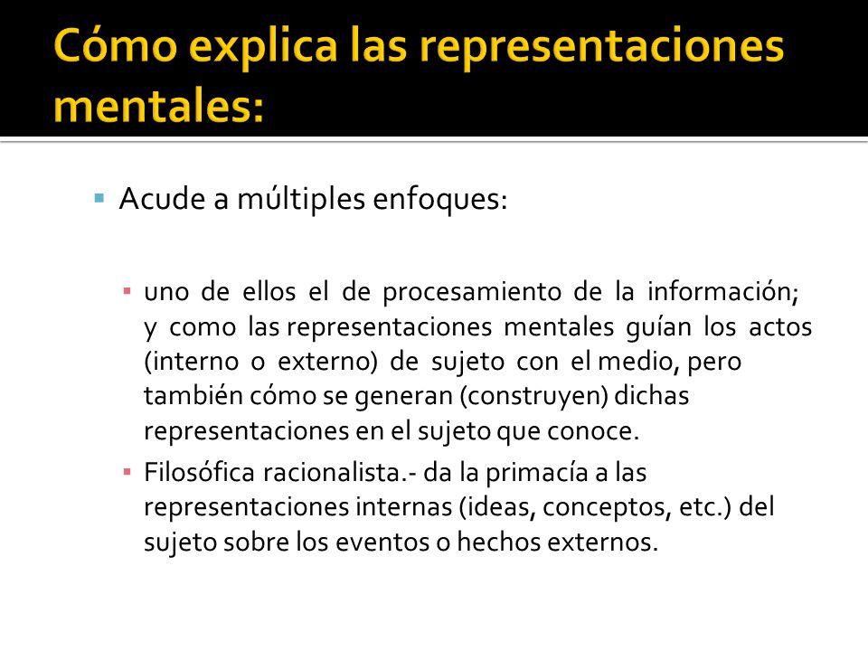 Cómo explica las representaciones mentales: