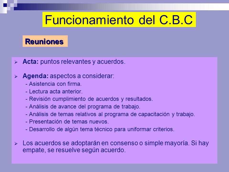 Funcionamiento del C.B.C