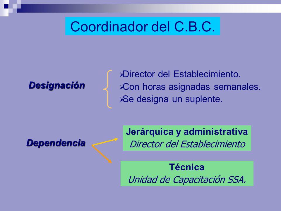 Jerárquica y administrativa