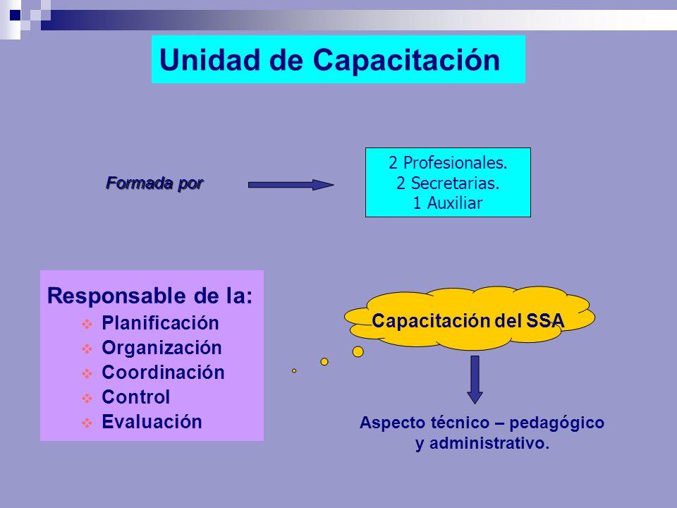 Unidad de Capacitación