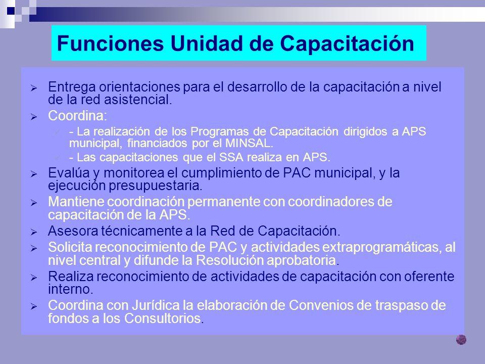 Funciones Unidad de Capacitación