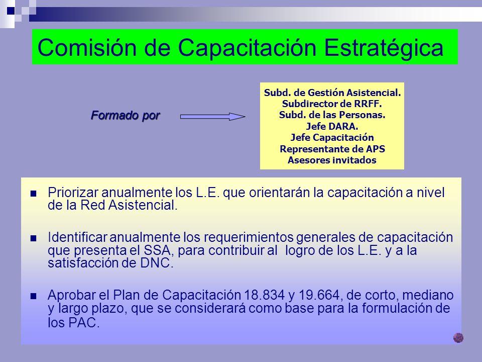 Comisión de Capacitación Estratégica