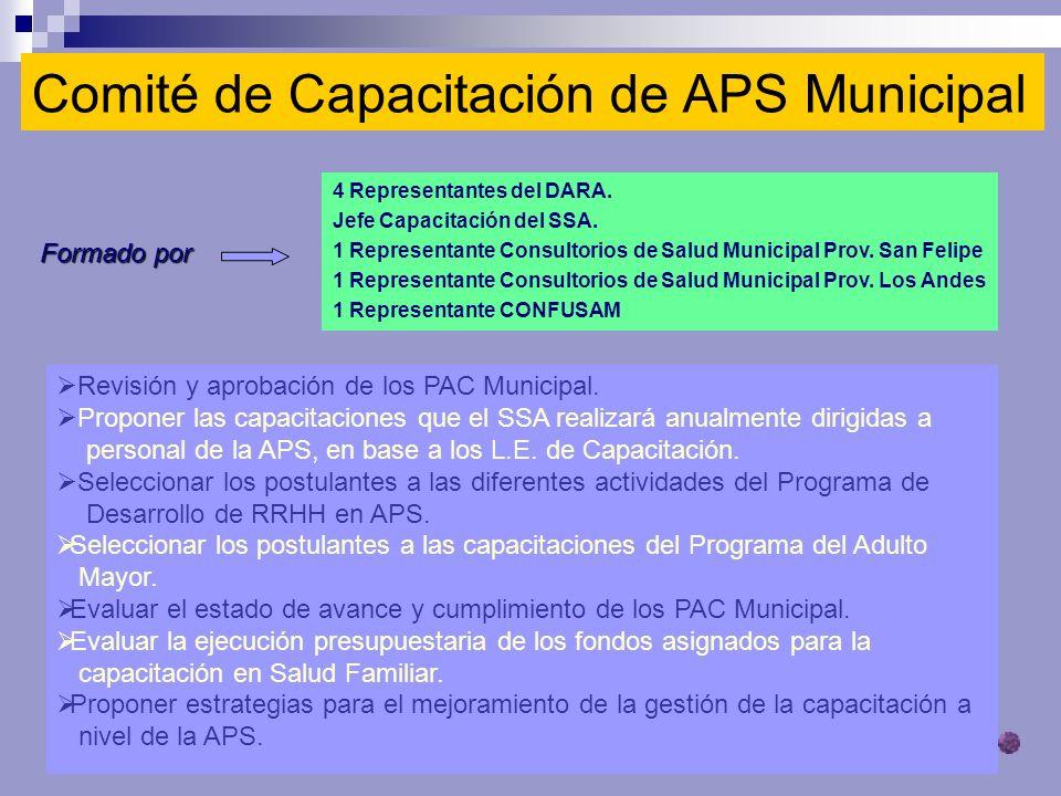 Comité de Capacitación de APS Municipal