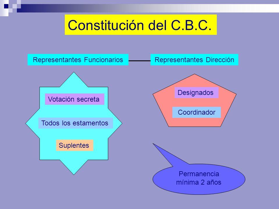 Constitución del C.B.C. Representantes Funcionarios