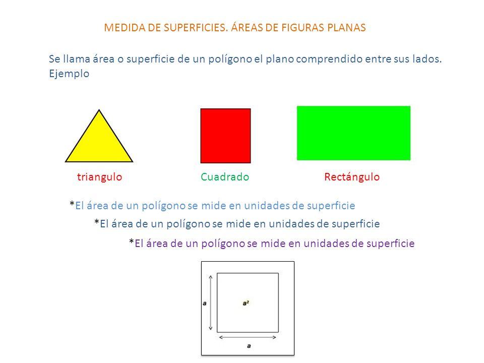 MEDIDA DE SUPERFICIES. ÁREAS DE FIGURAS PLANAS