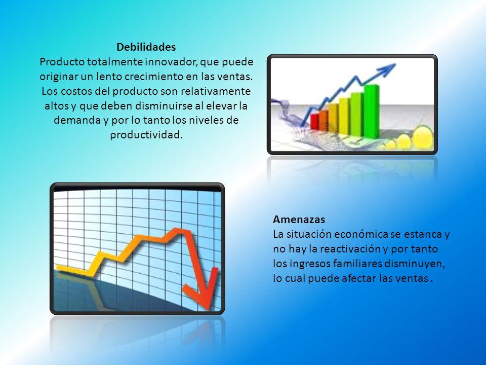 Debilidades Producto totalmente innovador, que puede originar un lento crecimiento en las ventas.