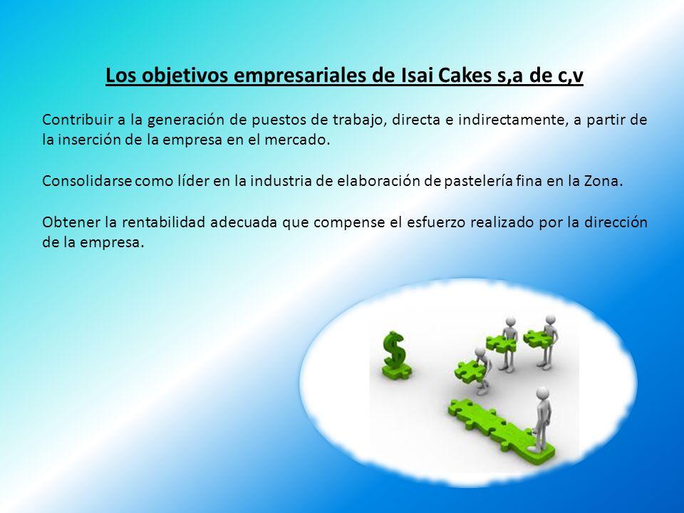 Los objetivos empresariales de Isai Cakes s,a de c,v