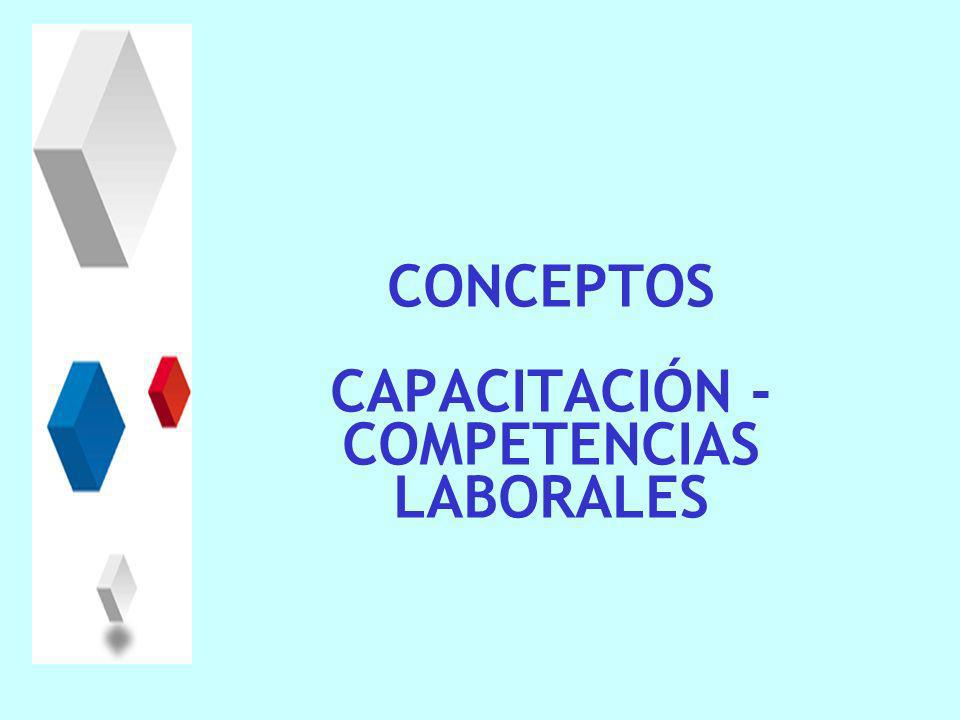 CONCEPTOS CAPACITACIÓN - COMPETENCIAS LABORALES