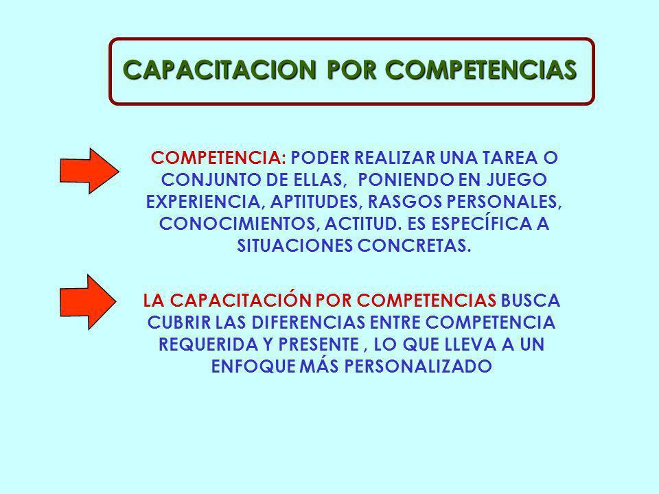 CAPACITACION POR COMPETENCIAS