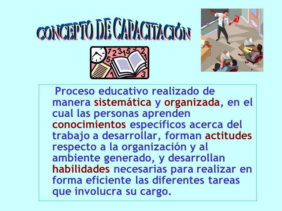 CONCEPTO DE CAPACITACIÓN