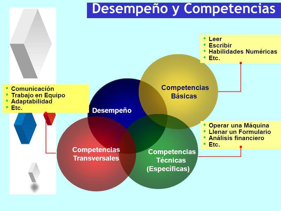 Desempeño y Competencias