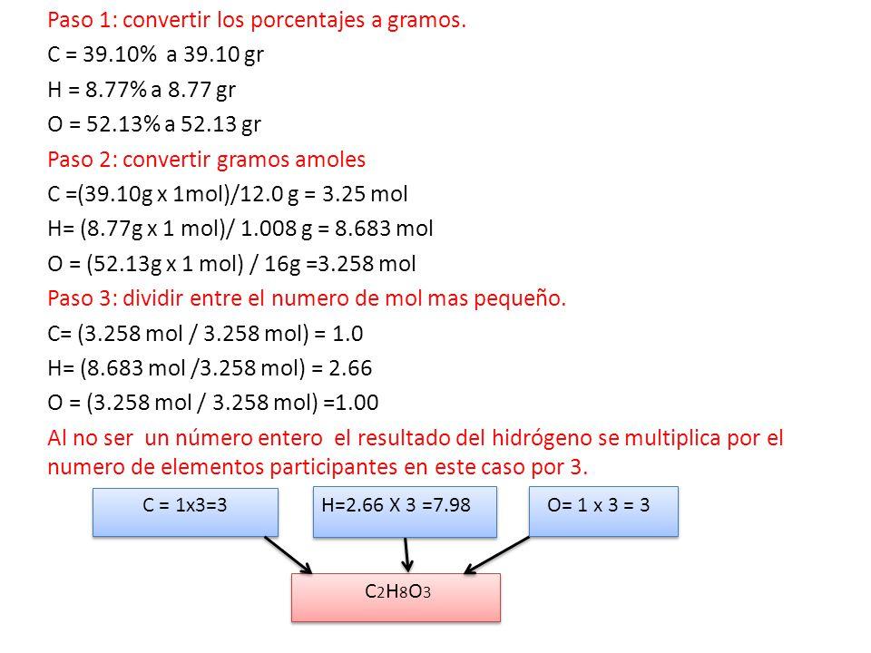 Paso 1: convertir los porcentajes a gramos. C = 39. 10% a 39