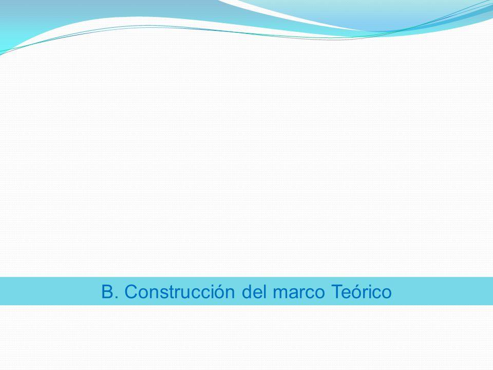 B. Construcción del marco Teórico