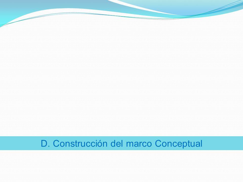 D. Construcción del marco Conceptual