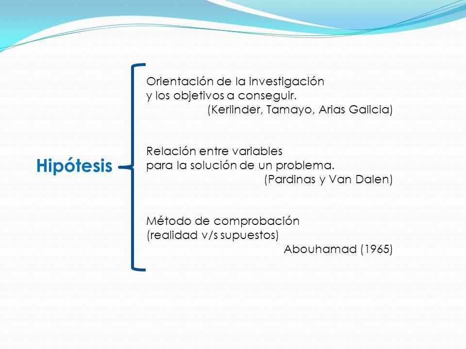 Hipótesis Orientación de la investigación y los objetivos a conseguir.