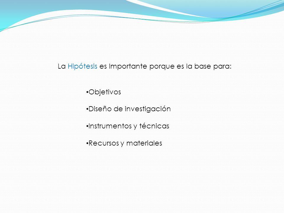 La Hipótesis es Importante porque es la base para: