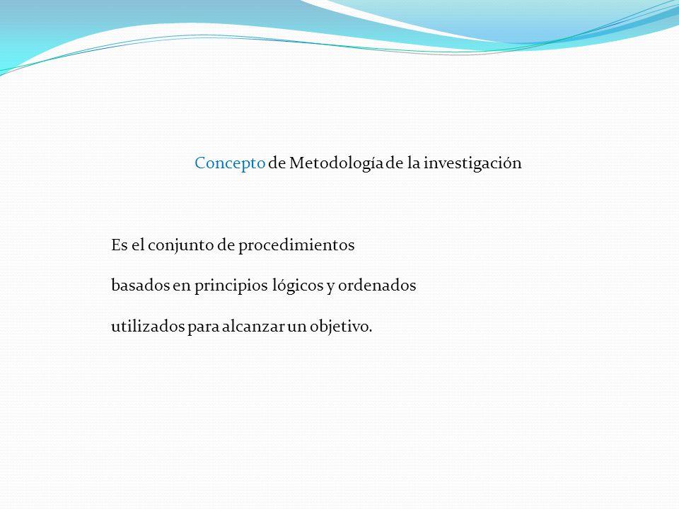 Concepto de Metodología de la investigación