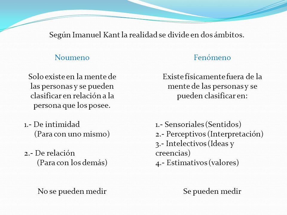 Según Imanuel Kant la realidad se divide en dos ámbitos.