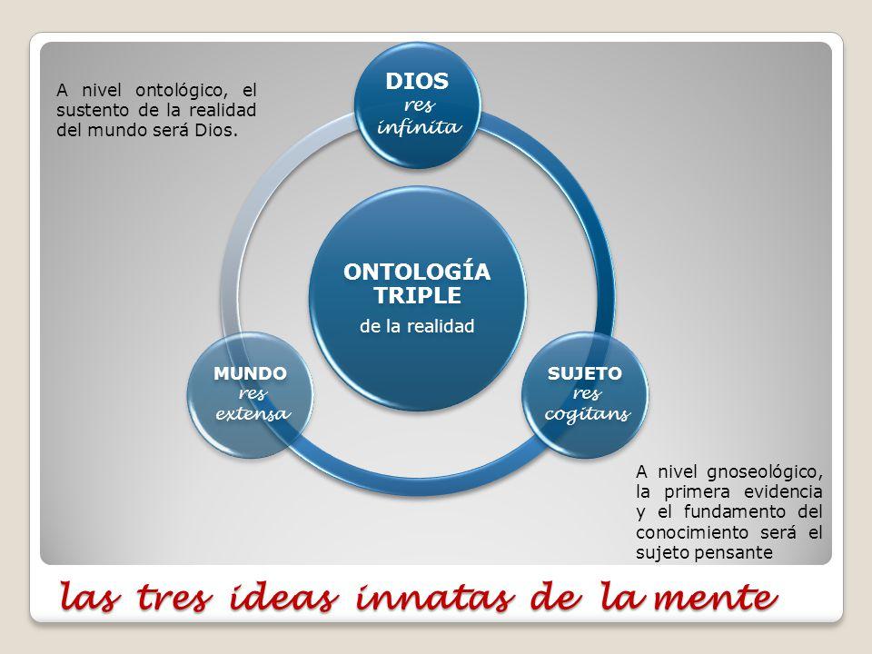 las tres ideas innatas de la mente