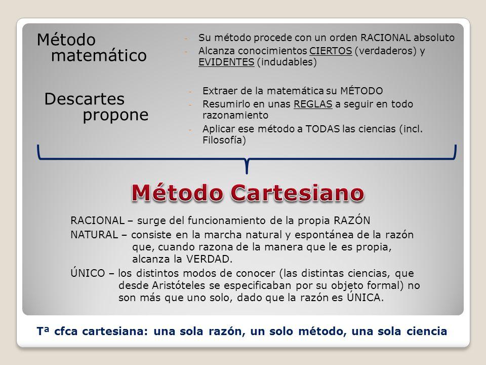 Método Cartesiano Método matemático Descartes propone